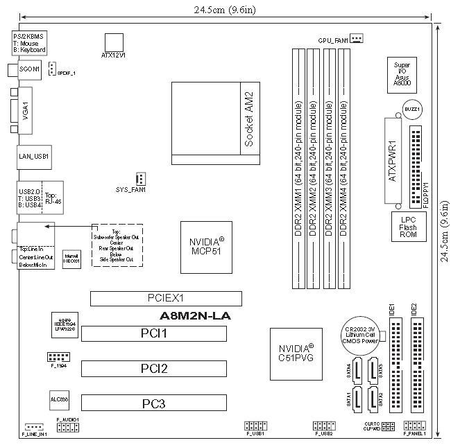 Hp motherboard manuals